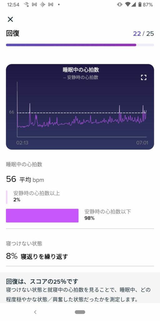 fitbit inspire2の睡眠測定結果レビュー